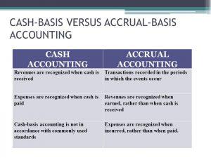 MEMAHAMI CASH BASIS VS ACCRUAL BASIS